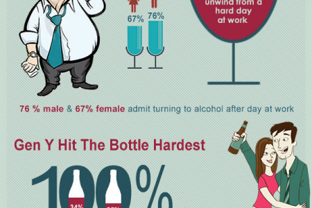The High Cost Of Working Stress Infographic