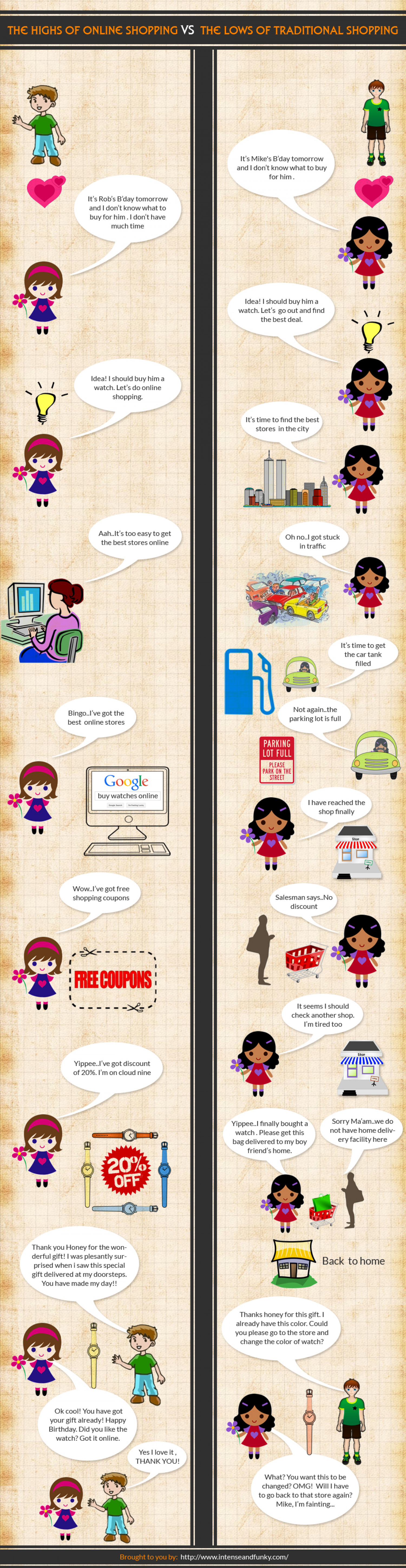 The Highs of Online Shopping VS The lows of traditional Shopping Infographic