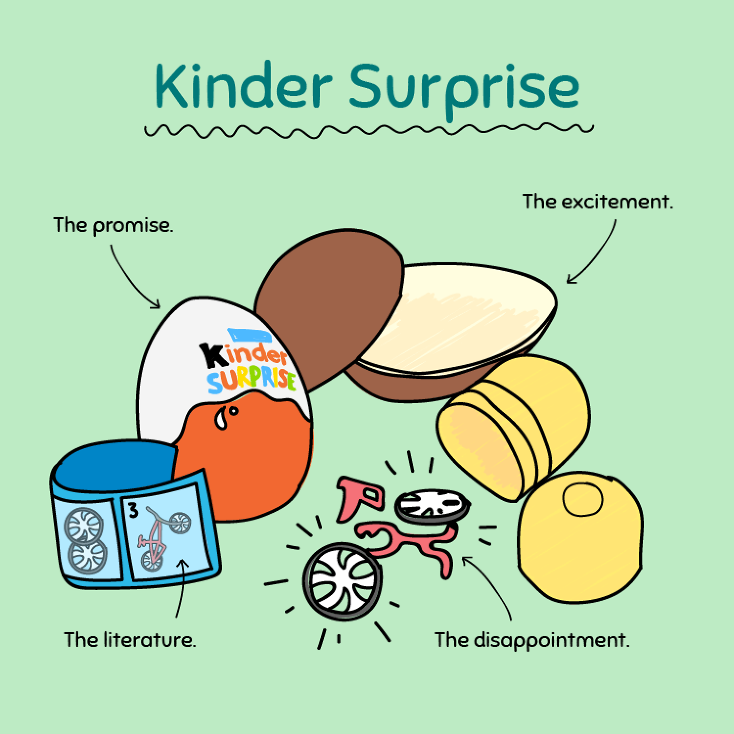 The Hilarious Truth About Your Favourite Childhood Sweets: Kinder Surprise Infographic