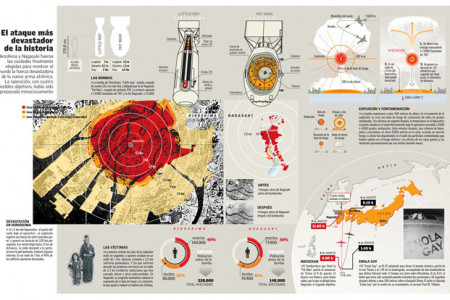 The Hiroshima bomb Infographic