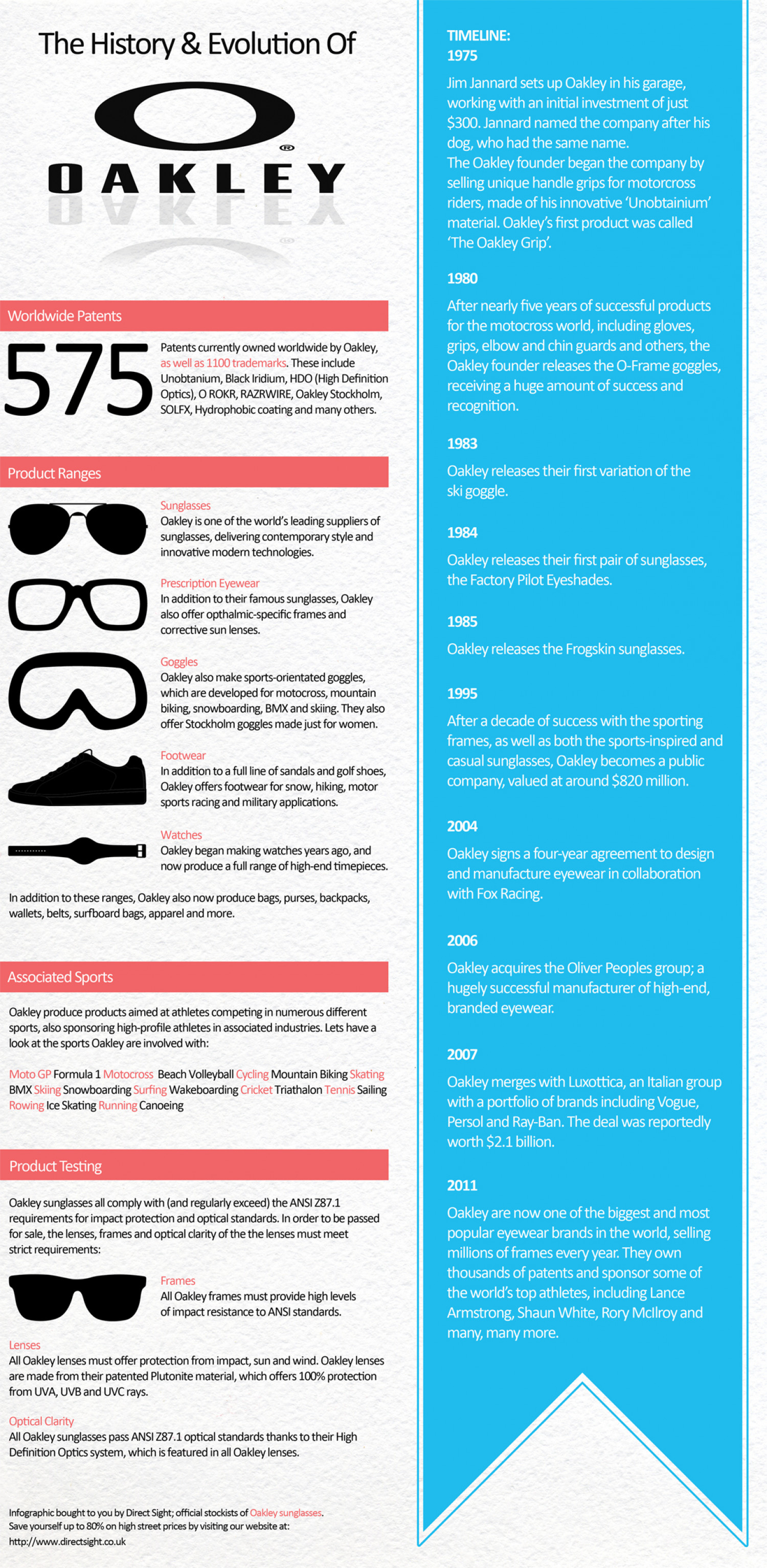 The History And Evolution Of Oakley Infographic