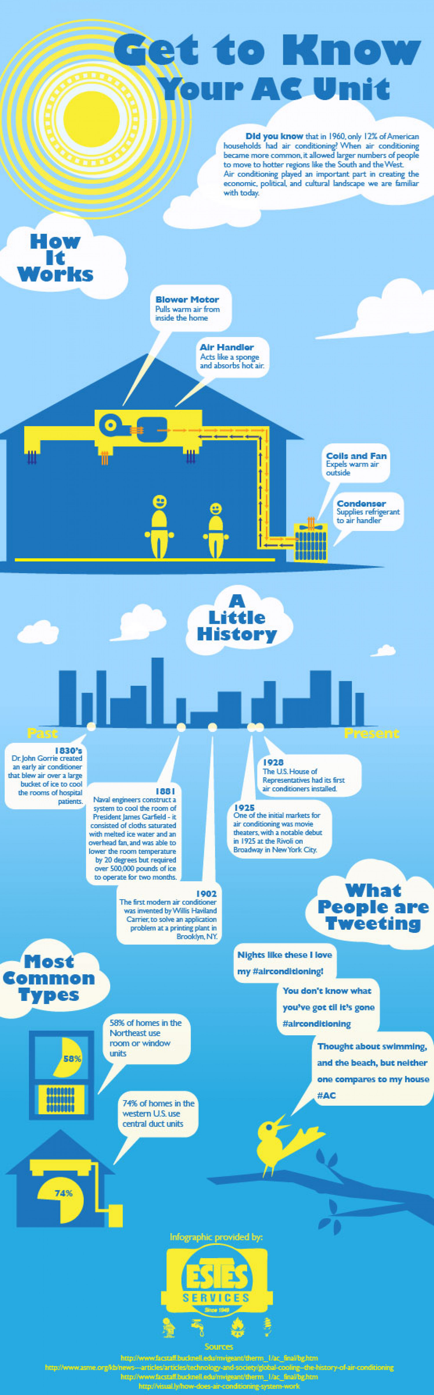 The History and Inner Workings of Your AC and HVAC Systems Infographic #0D7BBE