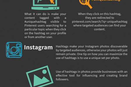 The History and Power of Hashtags in Social Media Marketing Infographic