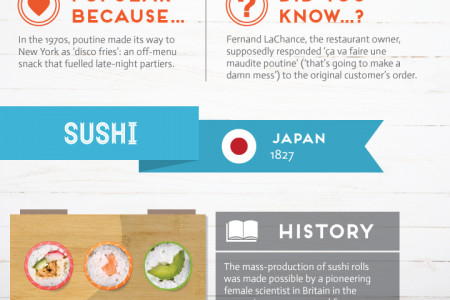 The History Behind Your Favourite Foods Infographic