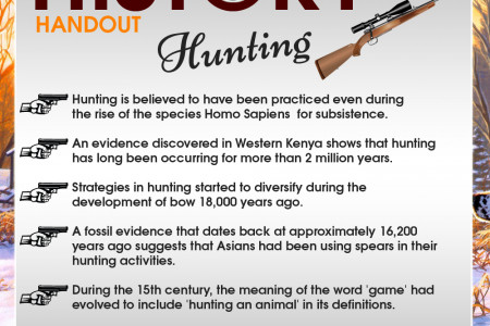 The History Handout - Hunting Infographic