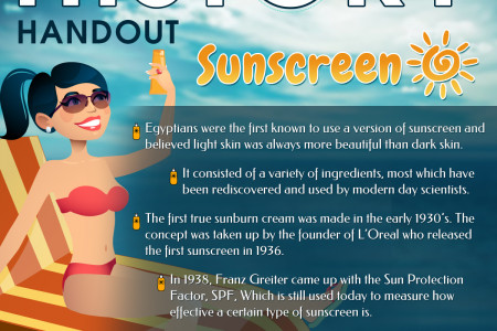 The History Handout - Sunscreen Infographic