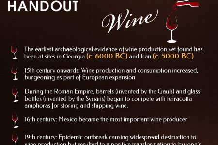 The History Handout - Wine Infographic