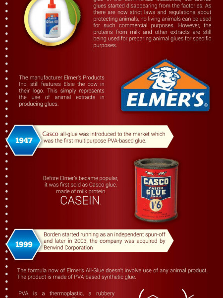 The History of Adhesive from Horse Glue to Elmer's to Nano-tech Infographic