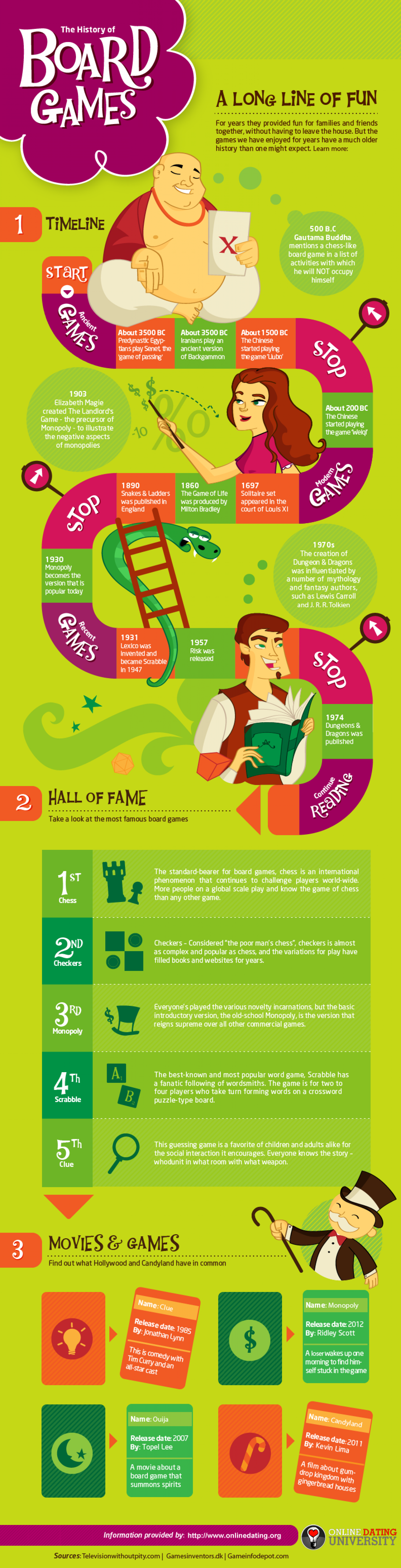 The History of Board Games Infographic