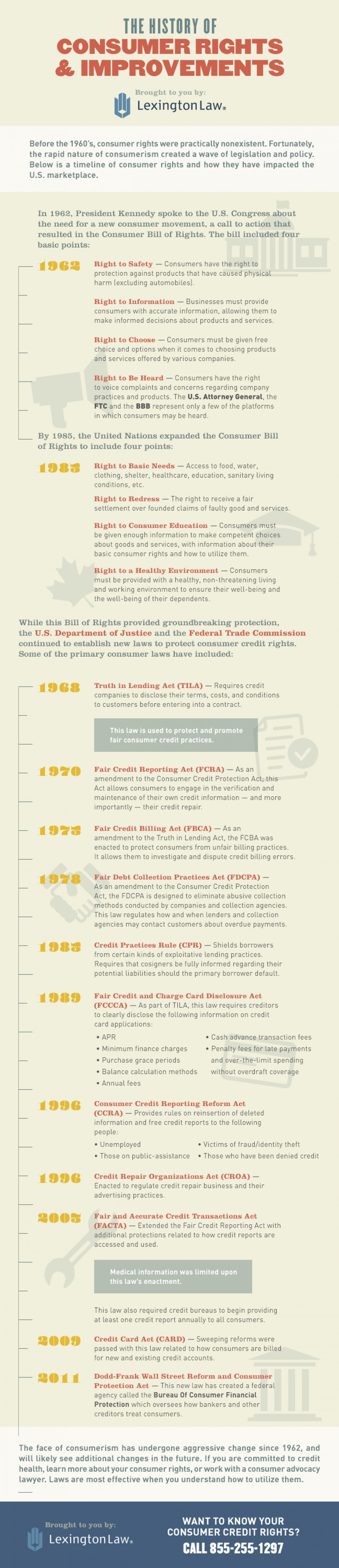 The History of Consumer Rights & Improvements Infographic