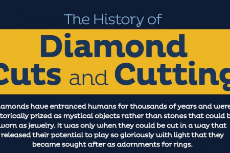 The History of Diamond Cuts and Cutting Infographic