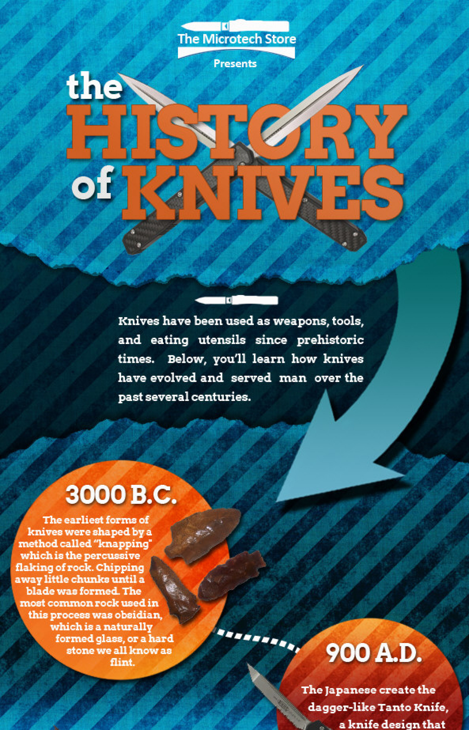 The History of Knives Infographic