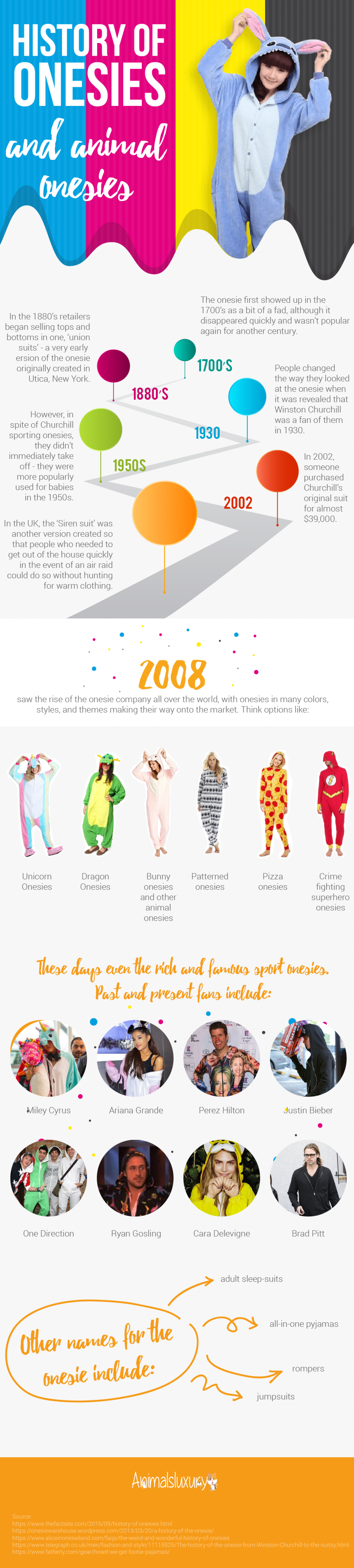 The History Of Onesies Infographic