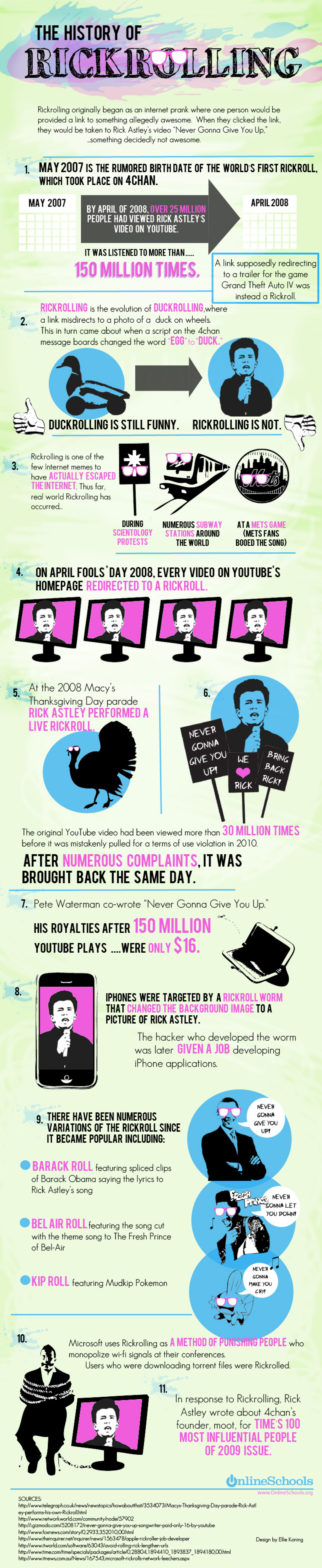 The History of Rick Rolling  Infographic