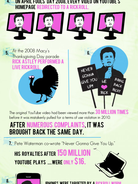 The History of RickRolling Infographic
