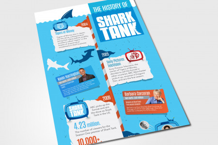 The History of Shark Tank Infographic