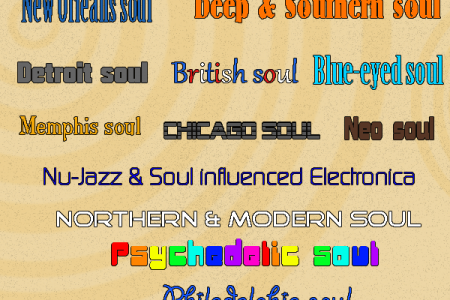 The History of Soul Music Infographic Infographic