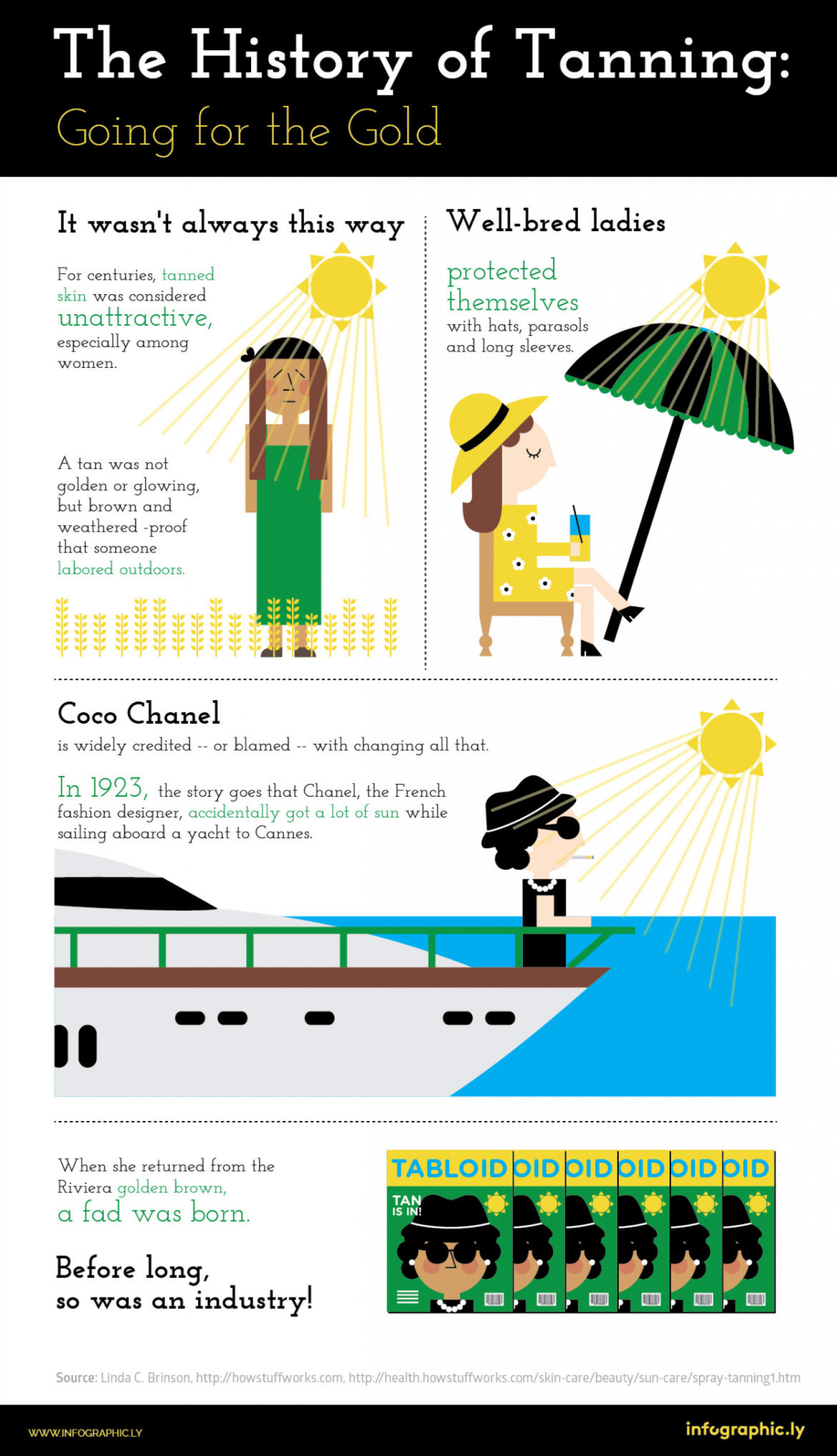 The History of Tanning Infographic