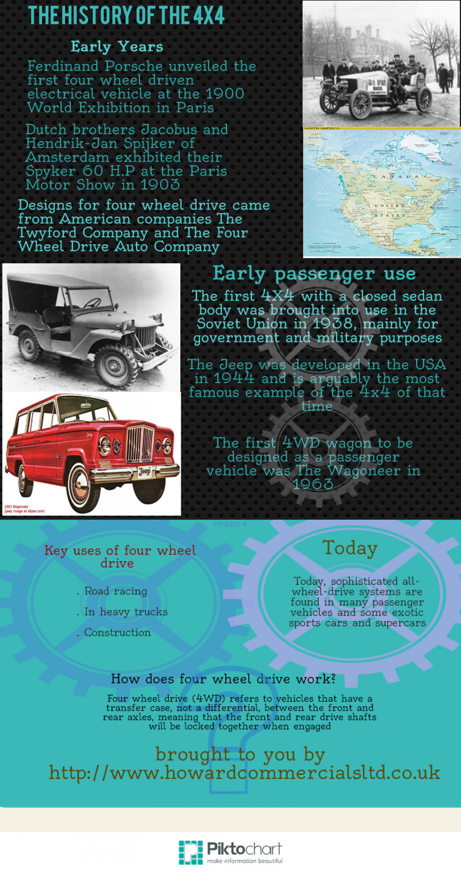The History of the 4X4 Infographic
