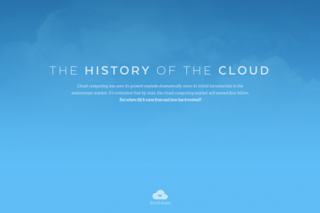 The History of the Cloud Infographic
