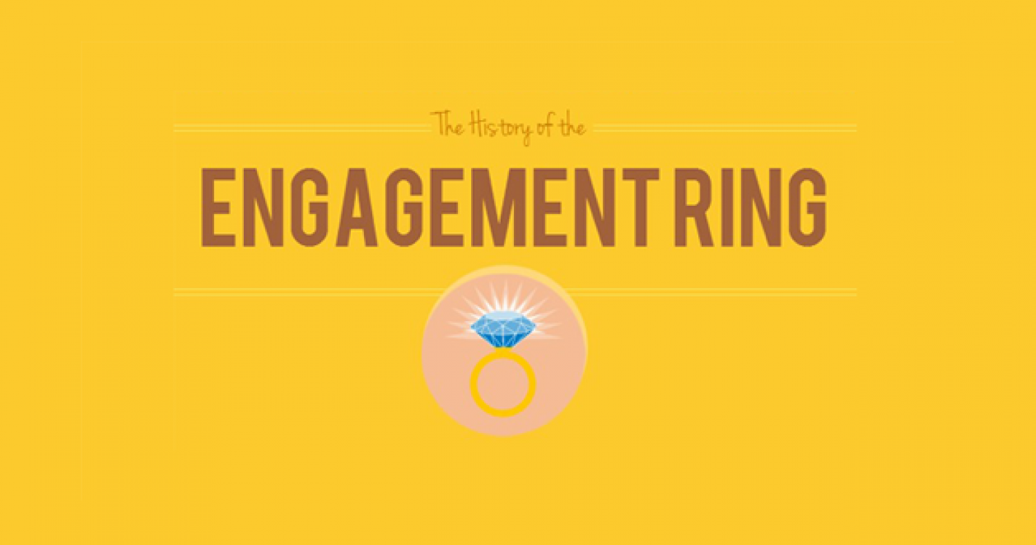 The History of the Engagement Ring Infographic