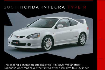 The History Of The Honda Type-R Infographic