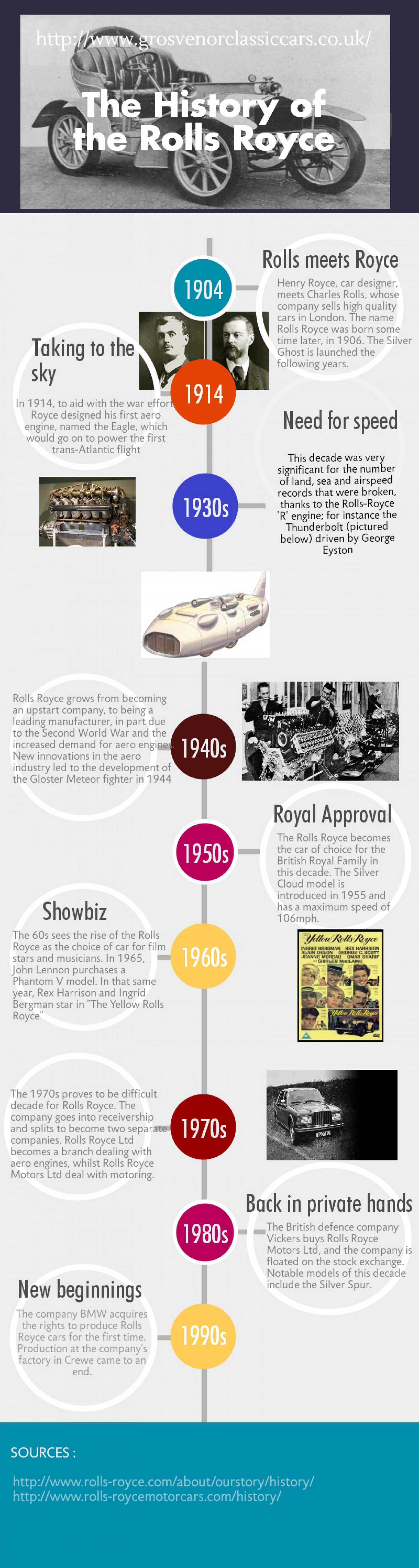 The History of the Rolls Royce Infographic