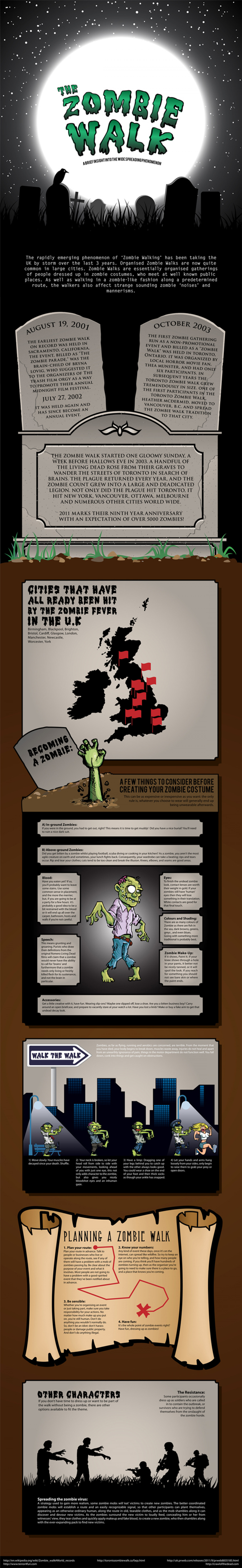The History Of Zombie Walks Infographic