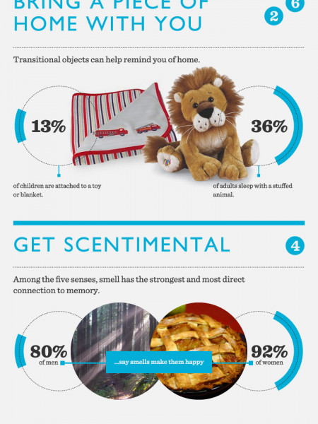 The Home Away From Home Travel Kit Infographic Infographic
