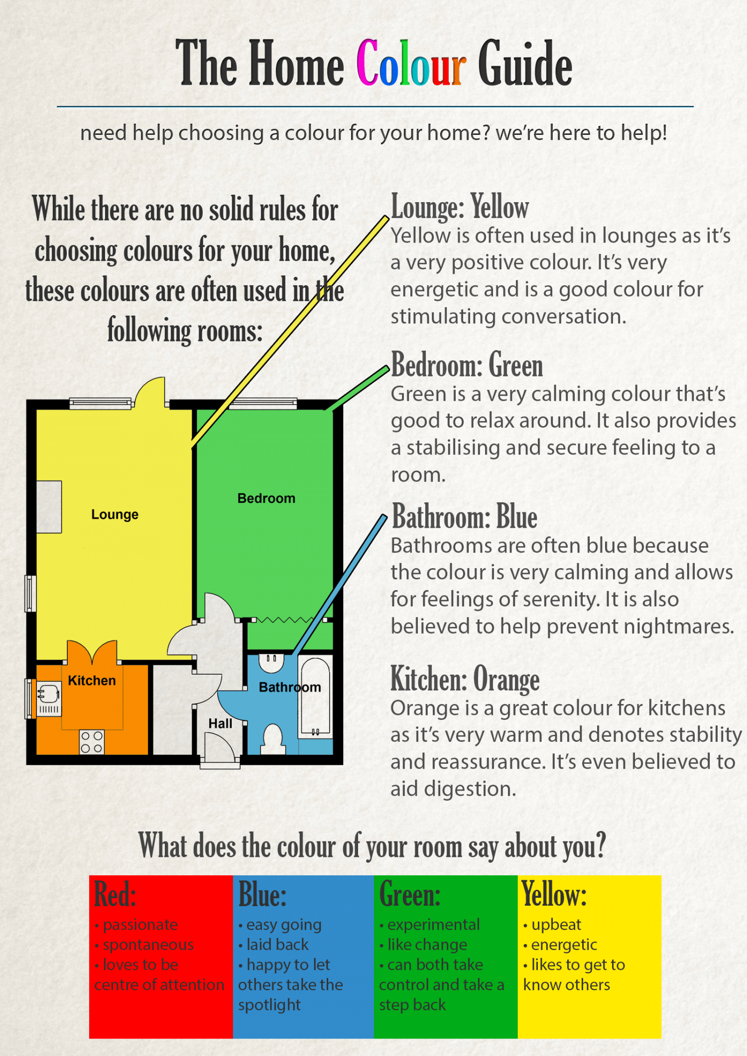 The Home Colour Guide Infographic