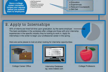 The Home Stretch – Getting Prepared For Life After College Infographic