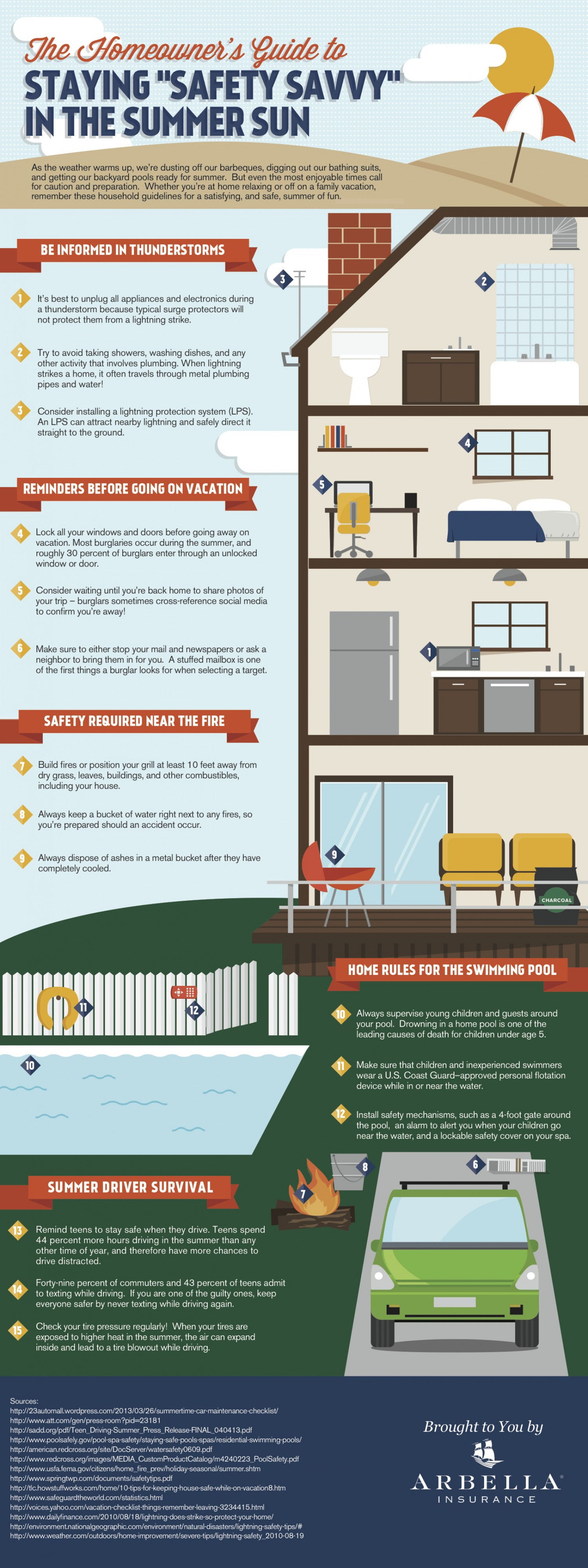 "The Homeowner's Guide to Staying ""Safety Savvy"" in the Summer Sun Infographic"