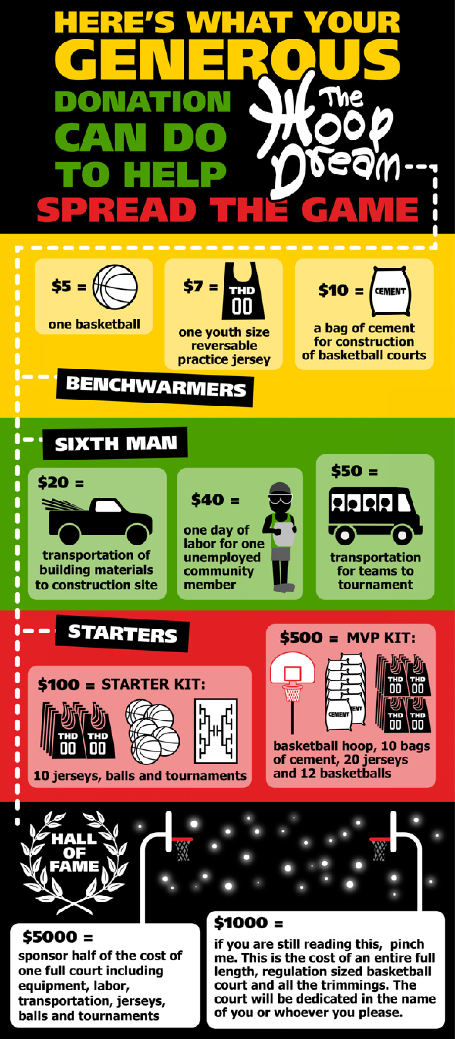 The Hoop Dream Incentives List Infographic