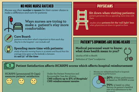 The Human Side of Healthcare Infographic
