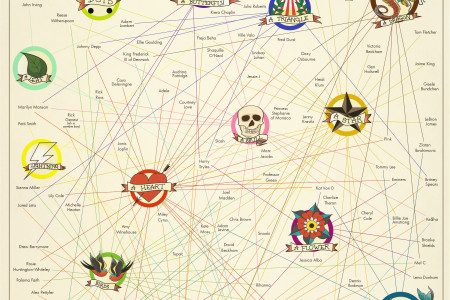 The Iconography of Ink Infographic