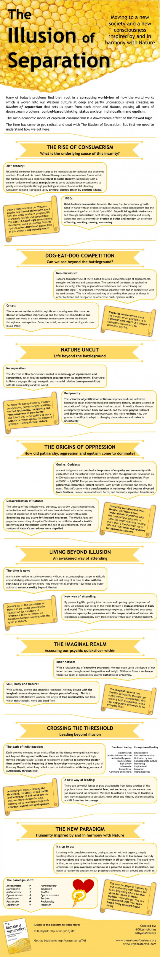 The Illusion of Separation [Infographic]