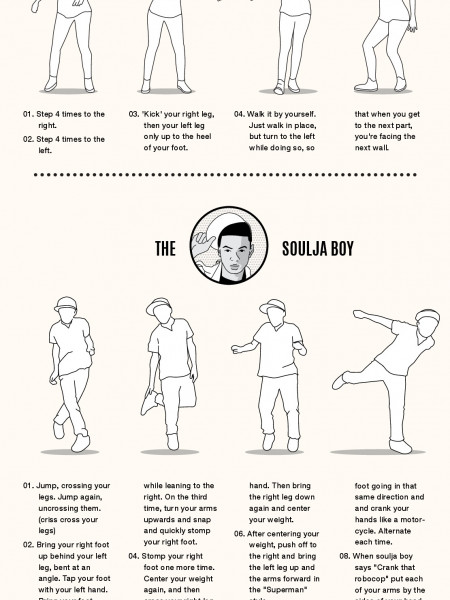 The Illustrated Guide To The Most Viral Dances Of All Time Infographic