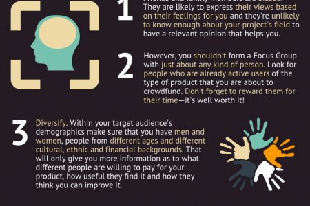 The importance of a Focus Group for your Crowdfunding Project Infographic