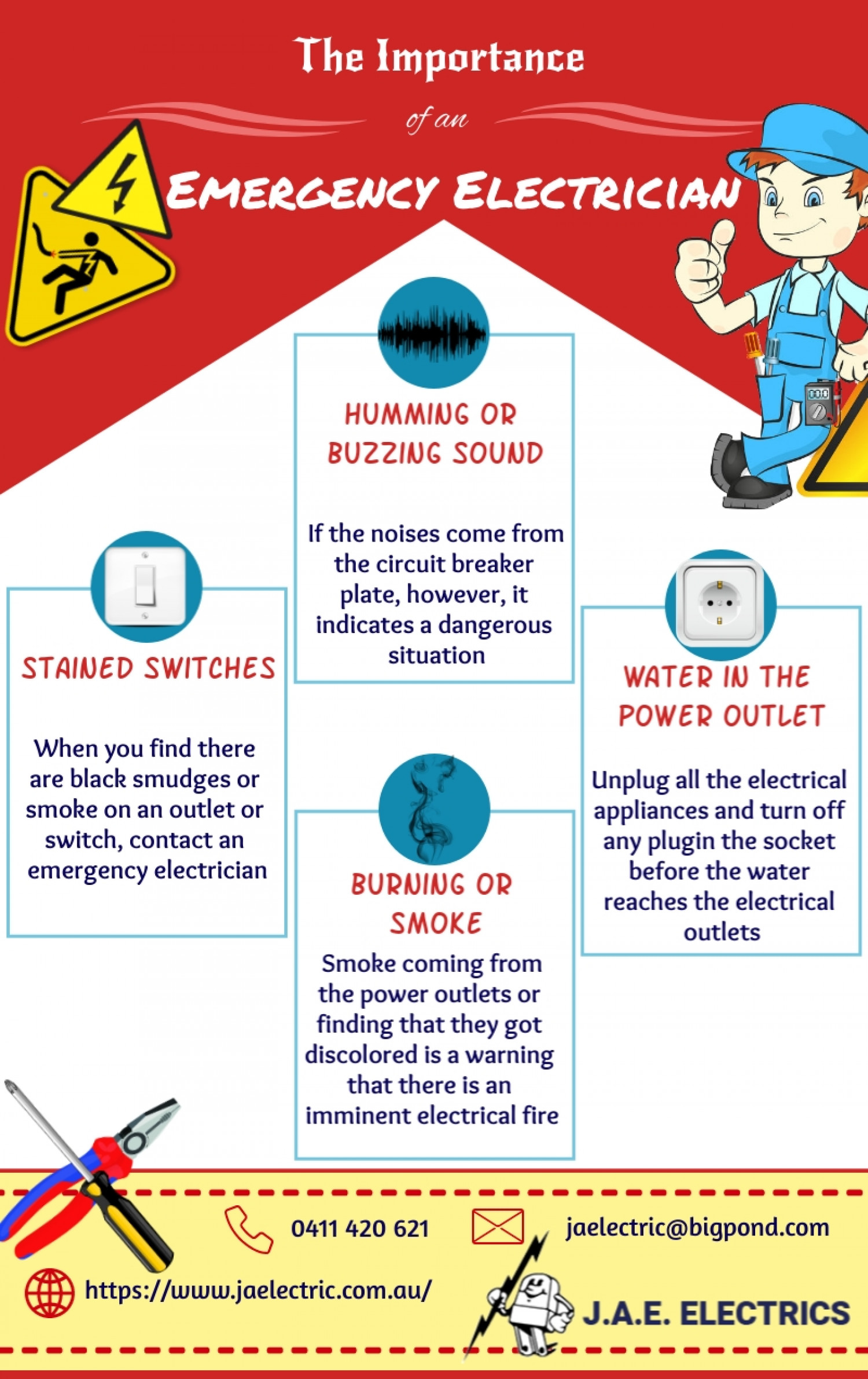 The Importance of an Emergency Electrician Infographic