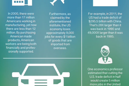 The Importance of Being 'American-Made' In Today's Day and Age Infographic