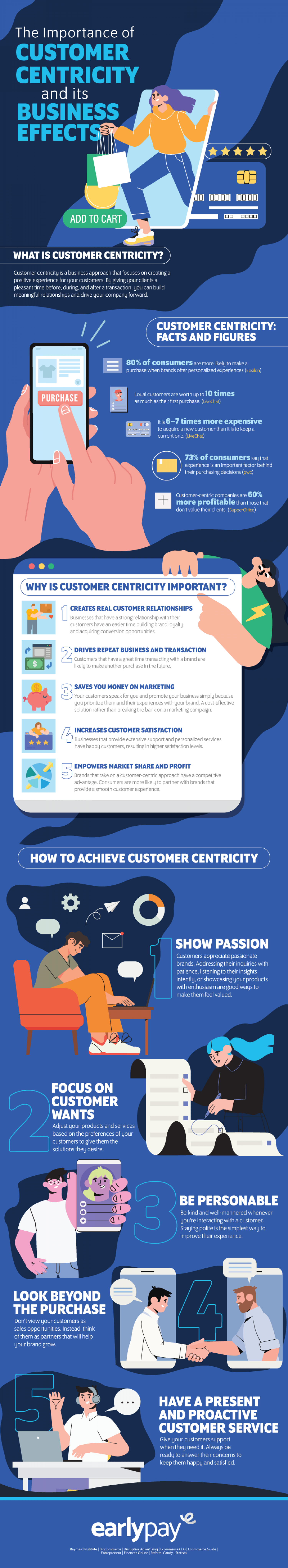 The Importance of Customer Centricity and Its Business Effects Infographic
