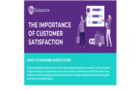 The Importance Of Customer Satisfaction Infographic