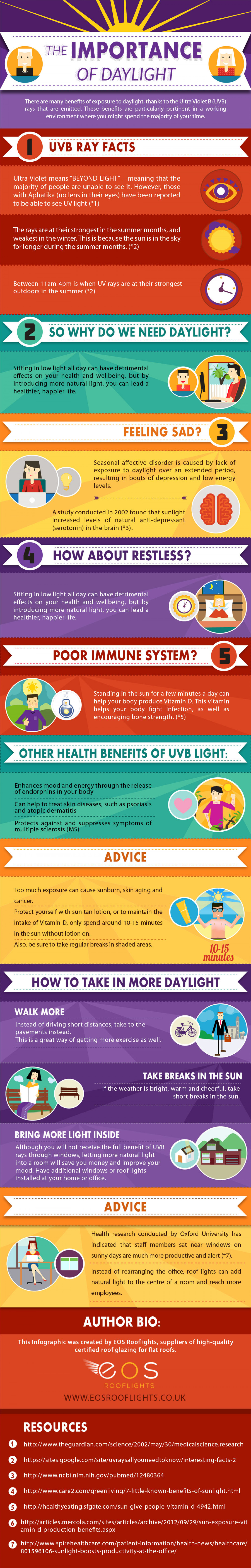 The Importance Of Daylight Infographic