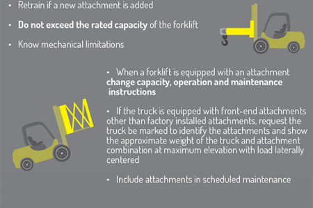 The Importance of Forklift Safety Infographic