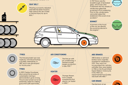 The Importance of Knowing Your Motor Infographic
