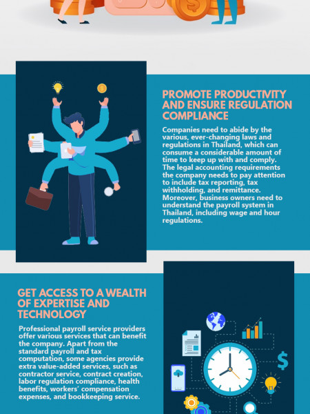The Importance of Payroll Outsourcing in Thailand Infographic