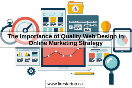 The Importance of Quality Web Design in Online Marketing Strategy Infographic