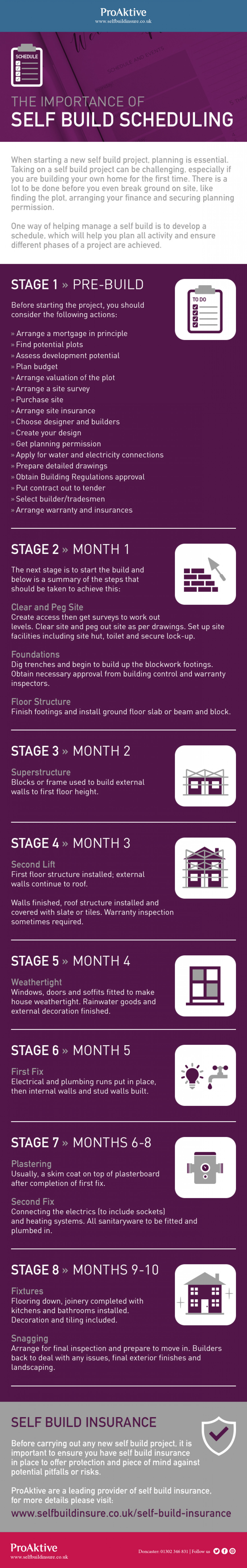 The Importance of Self Build Scheduling Infographic