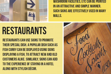 The importance of Signs Infographic