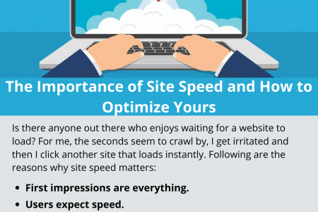 The Importance of Site Speed and How to Optimize Yours Infographic